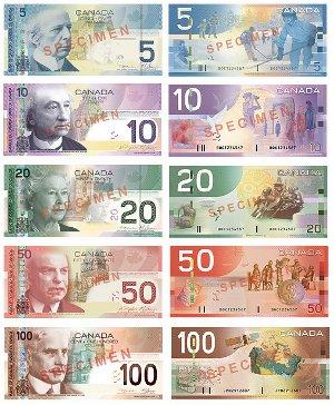 Cad канадский доллар
